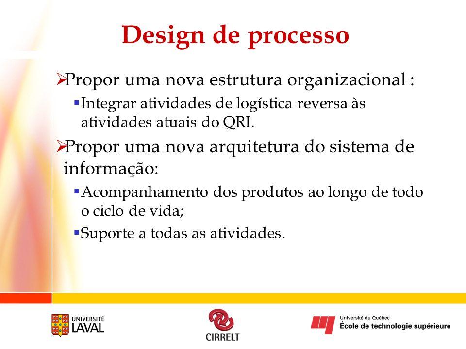 Design de processo Propor uma nova estrutura organizacional :