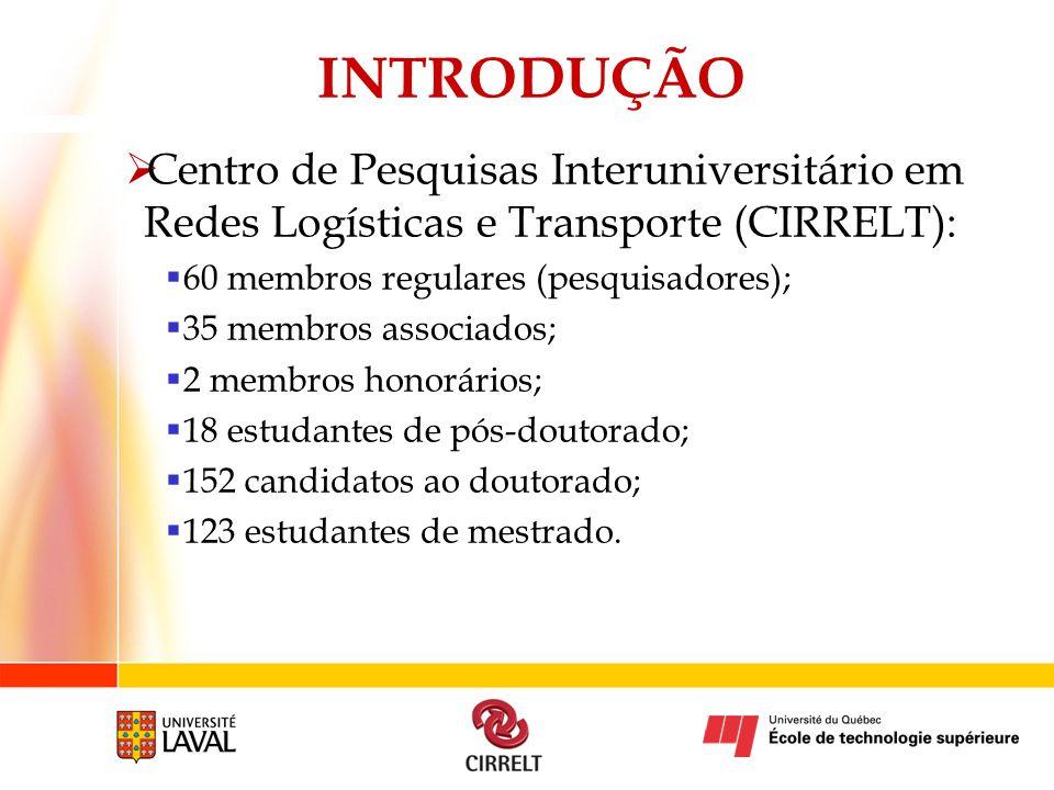 INTRODUÇÃO Centro de Pesquisas Interuniversitário em Redes Logísticas e Transporte (CIRRELT): 60 membros regulares (pesquisadores);