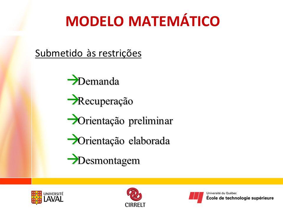 MODELO MATEMÁTICO Submetido às restrições Demanda Recuperação