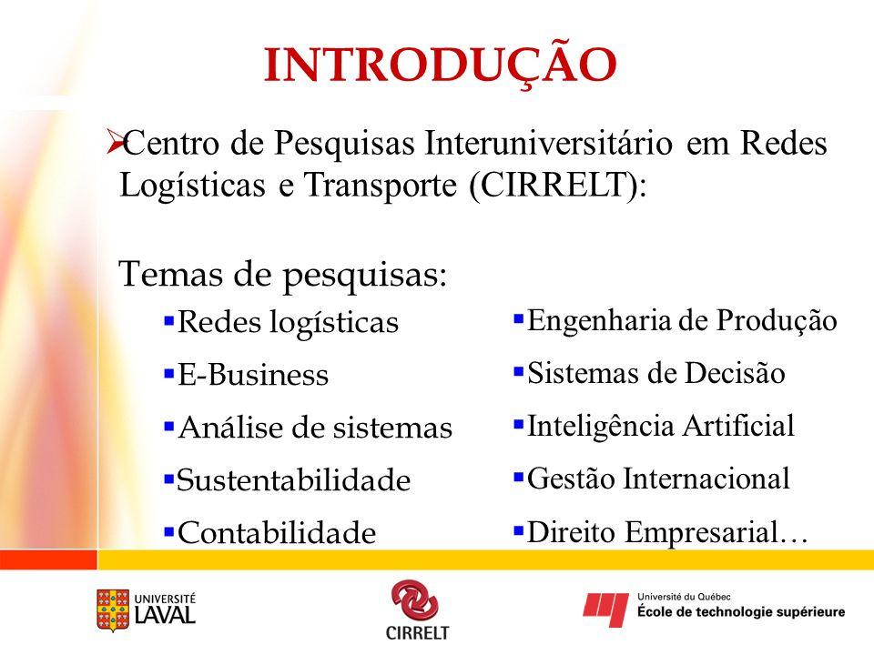 INTRODUÇÃO Centro de Pesquisas Interuniversitário em Redes Logísticas e Transporte (CIRRELT): Engenharia de Produção.