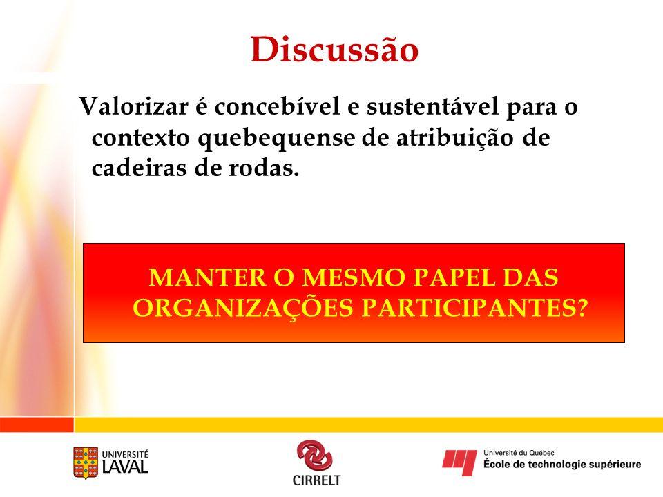 MANTER O MESMO PAPEL DAS ORGANIZAÇÕES PARTICIPANTES