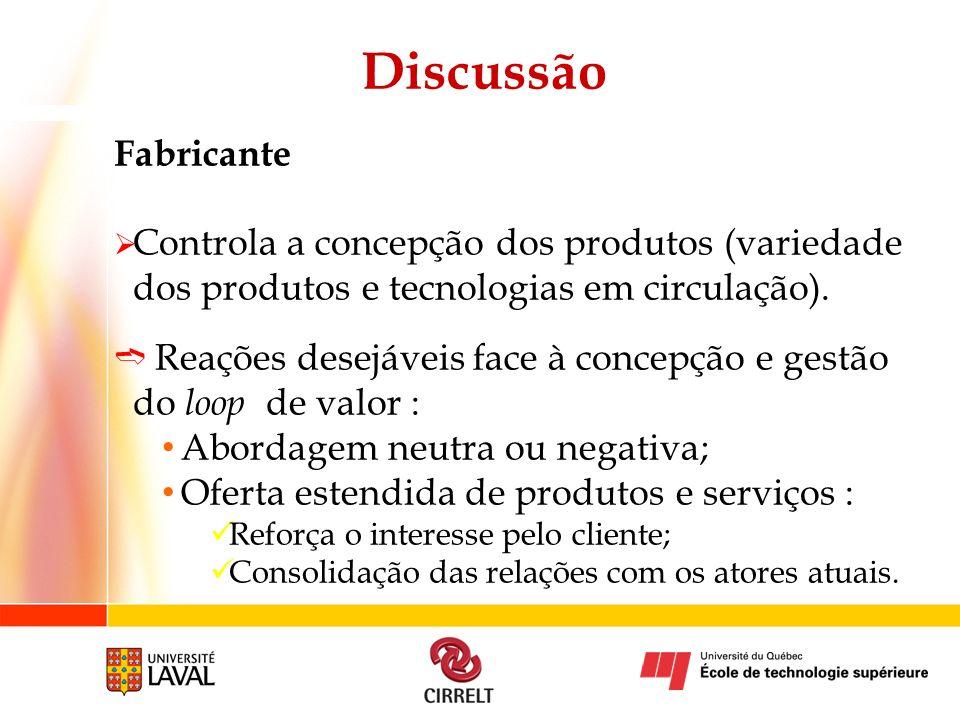 Discussão Fabricante. Controla a concepção dos produtos (variedade dos produtos e tecnologias em circulação).