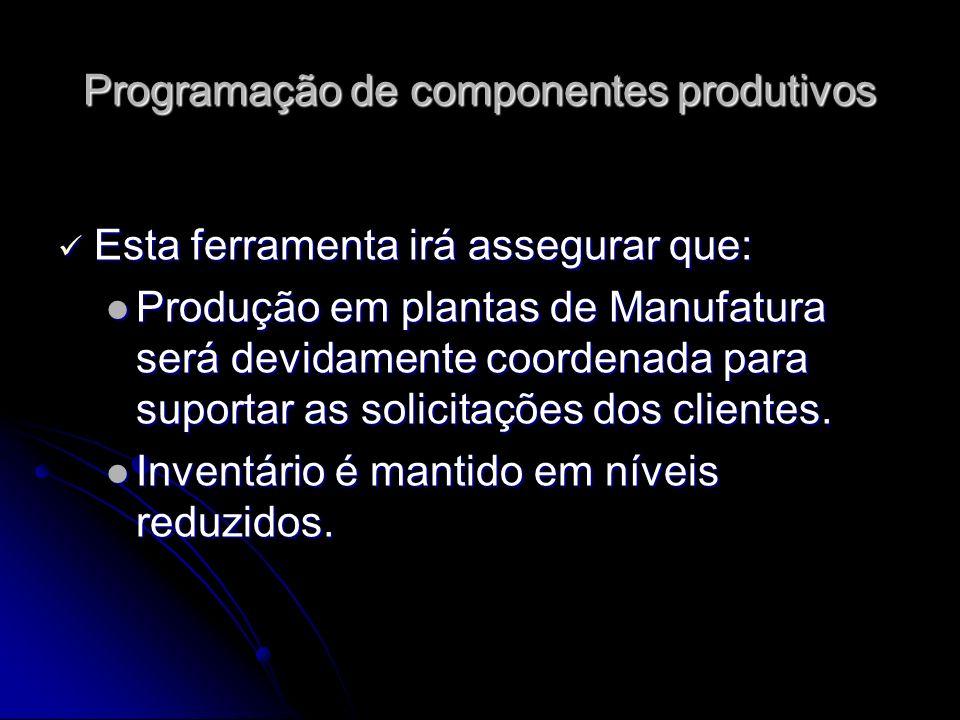 Programação de componentes produtivos