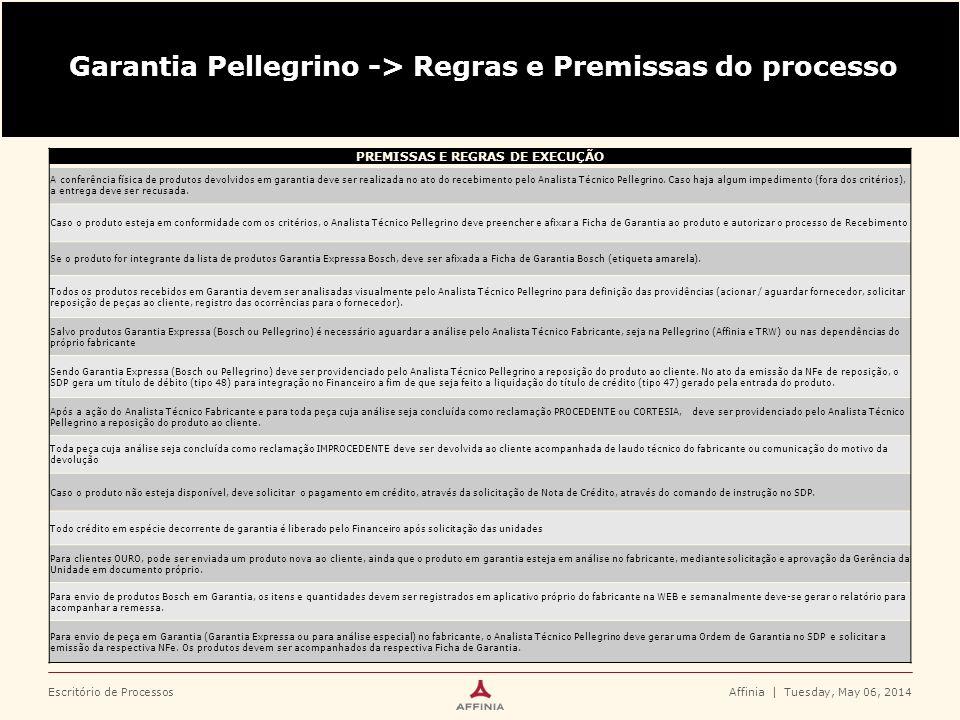 Garantia Pellegrino -> Regras e Premissas do processo