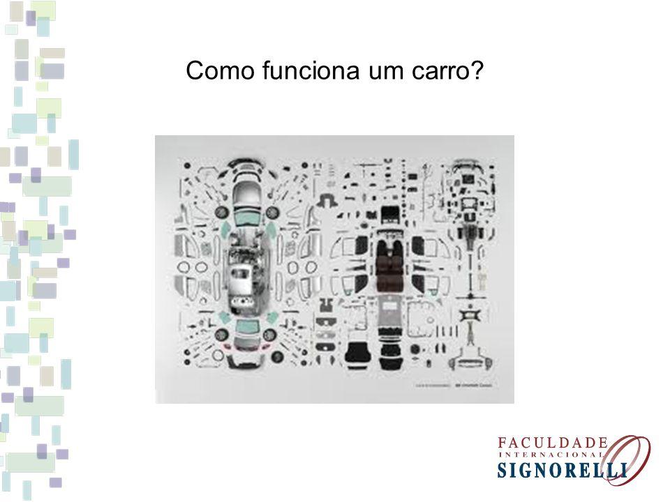 Como funciona um carro