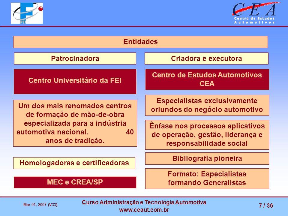 Centro Universitário da FEI Centro de Estudos Automotivos CEA