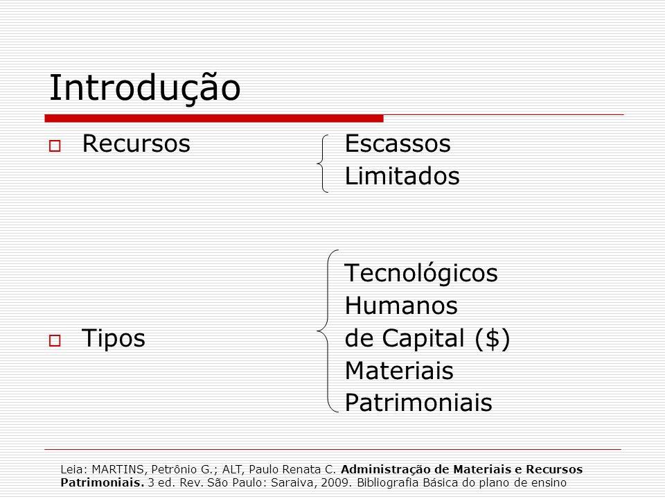 Introdução Recursos Tipos Escassos Limitados Tecnológicos Humanos