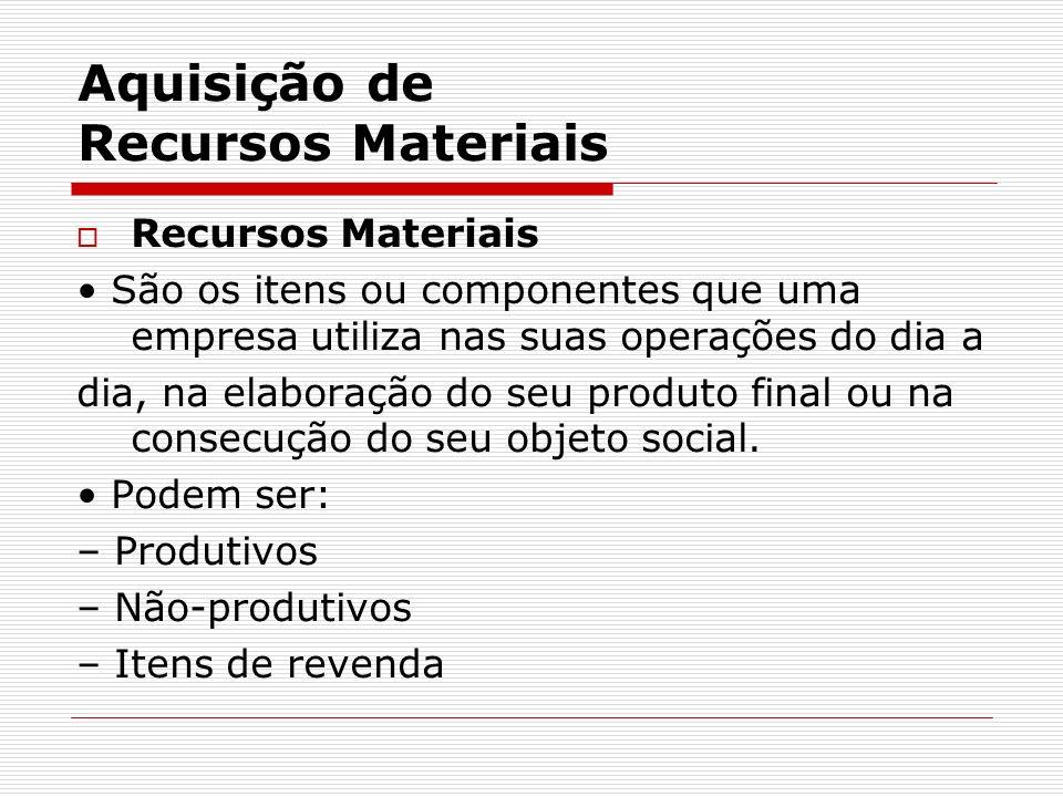 Aquisição de Recursos Materiais