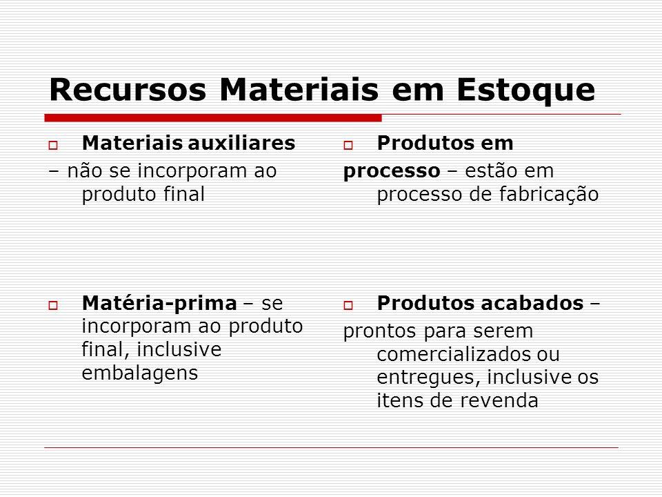 Recursos Materiais em Estoque