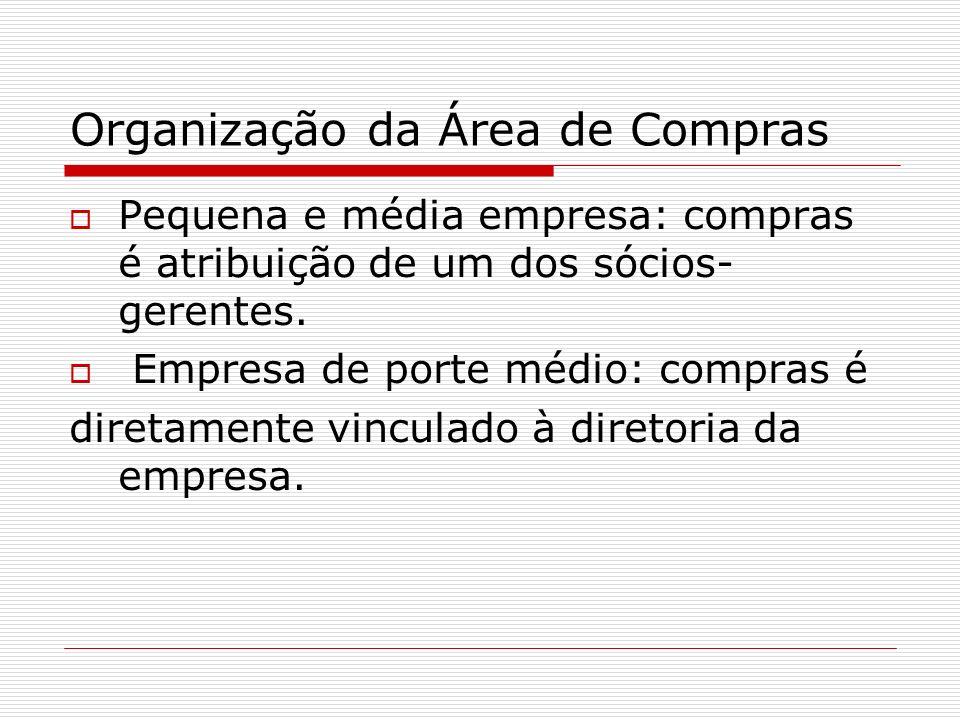 Organização da Área de Compras