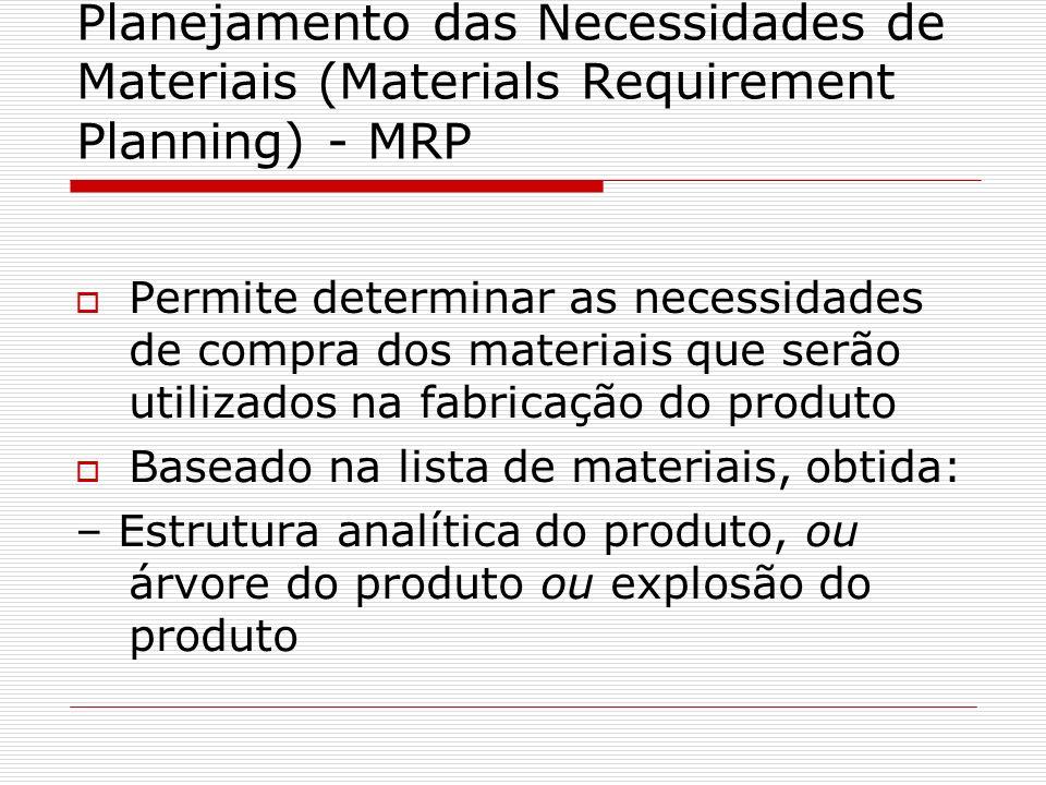 Planejamento das Necessidades de Materiais (Materials Requirement Planning) - MRP