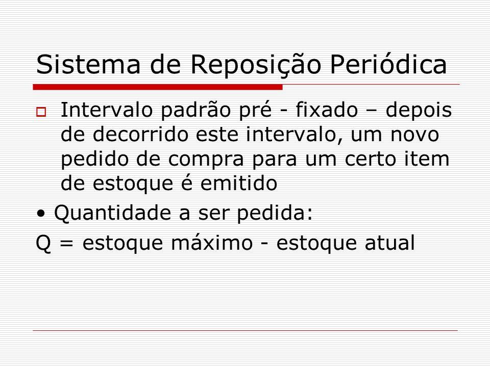 Sistema de Reposição Periódica