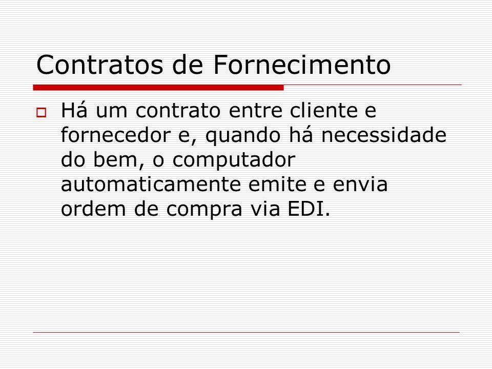 Contratos de Fornecimento
