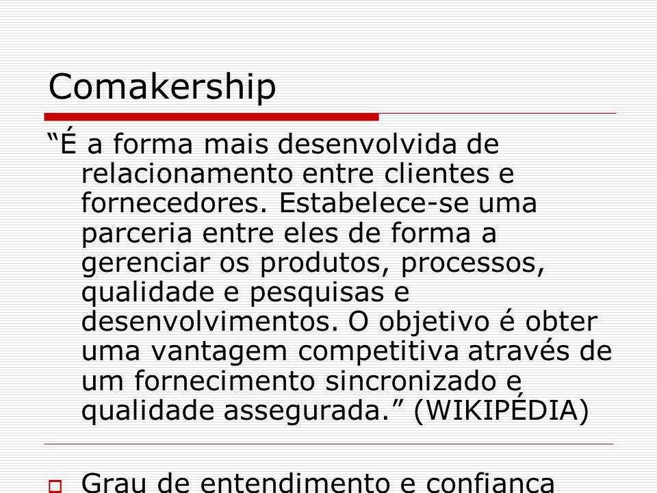 Comakership