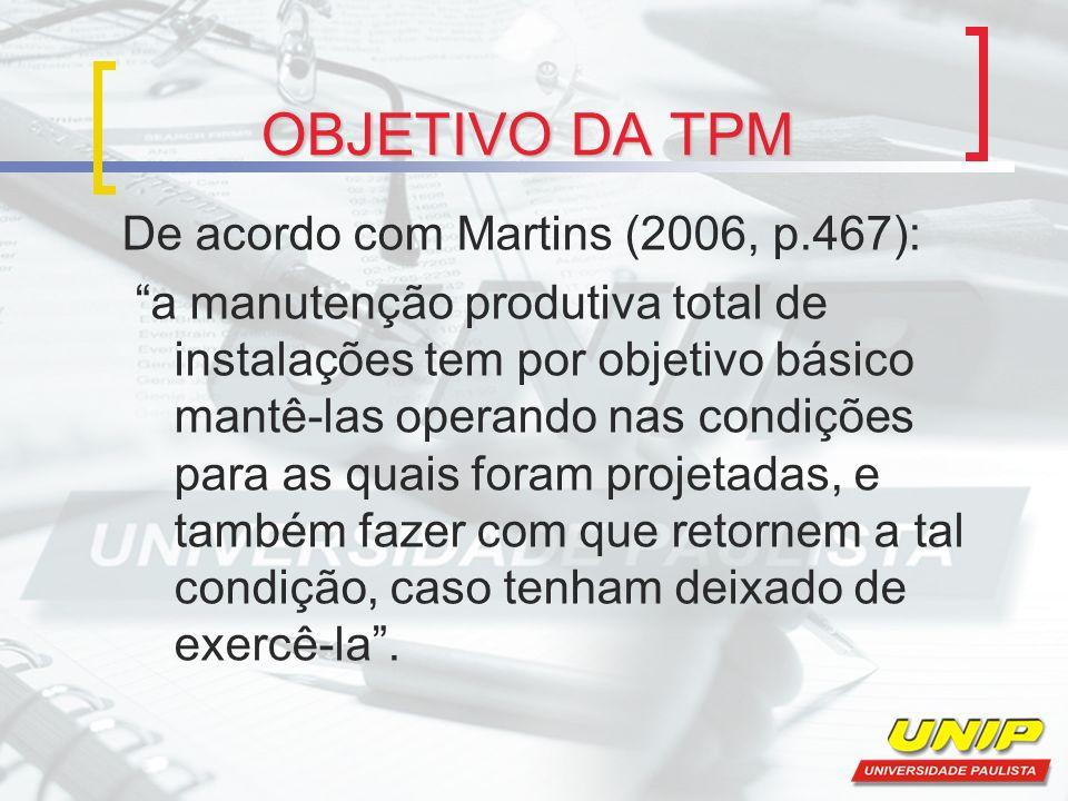 OBJETIVO DA TPM De acordo com Martins (2006, p.467):
