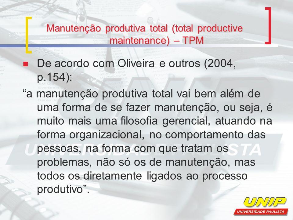 Manutenção produtiva total (total productive maintenance) – TPM