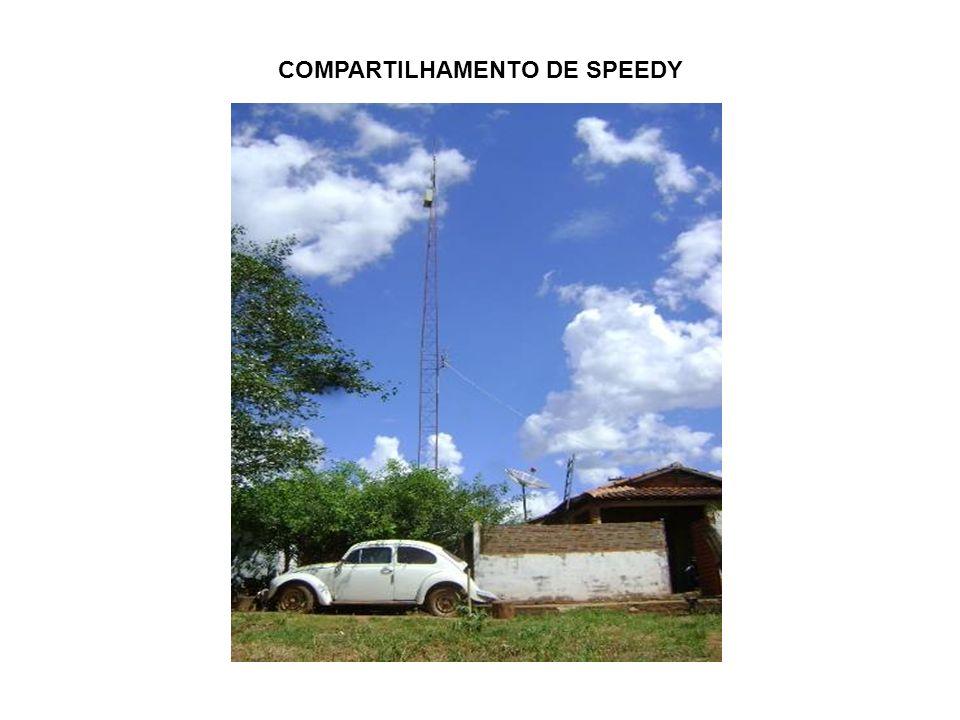 COMPARTILHAMENTO DE SPEEDY