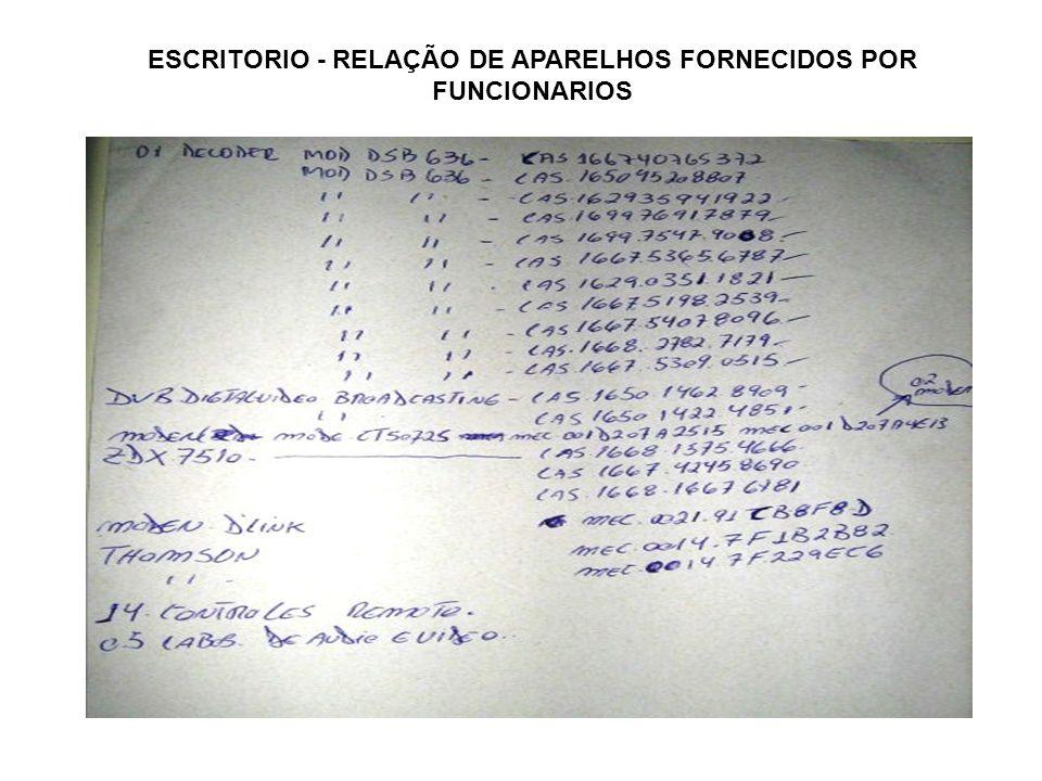 ESCRITORIO - RELAÇÃO DE APARELHOS FORNECIDOS POR FUNCIONARIOS