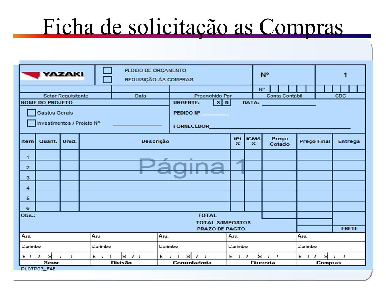 Ficha de solicitação as Compras