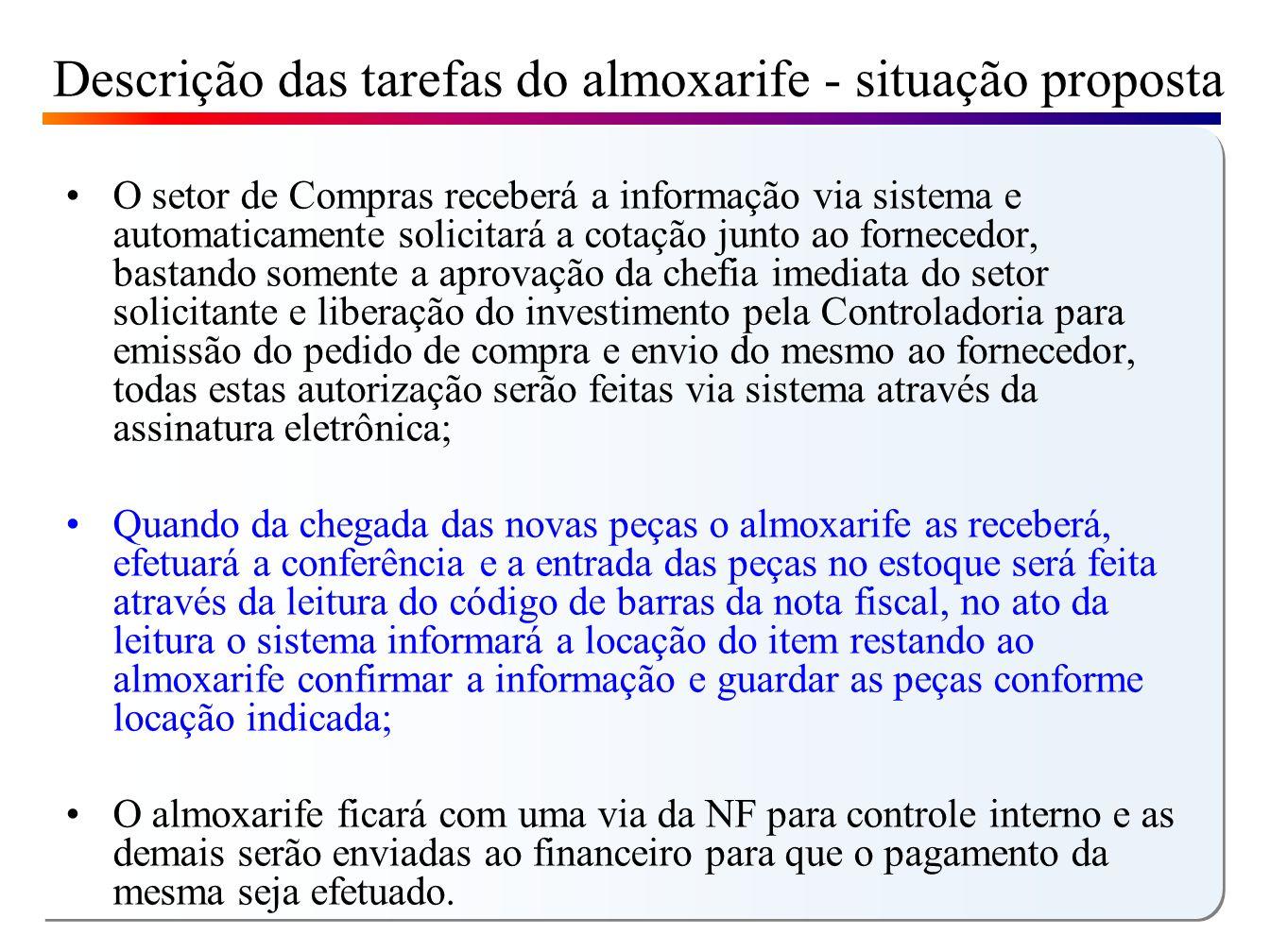 Descrição das tarefas do almoxarife - situação proposta