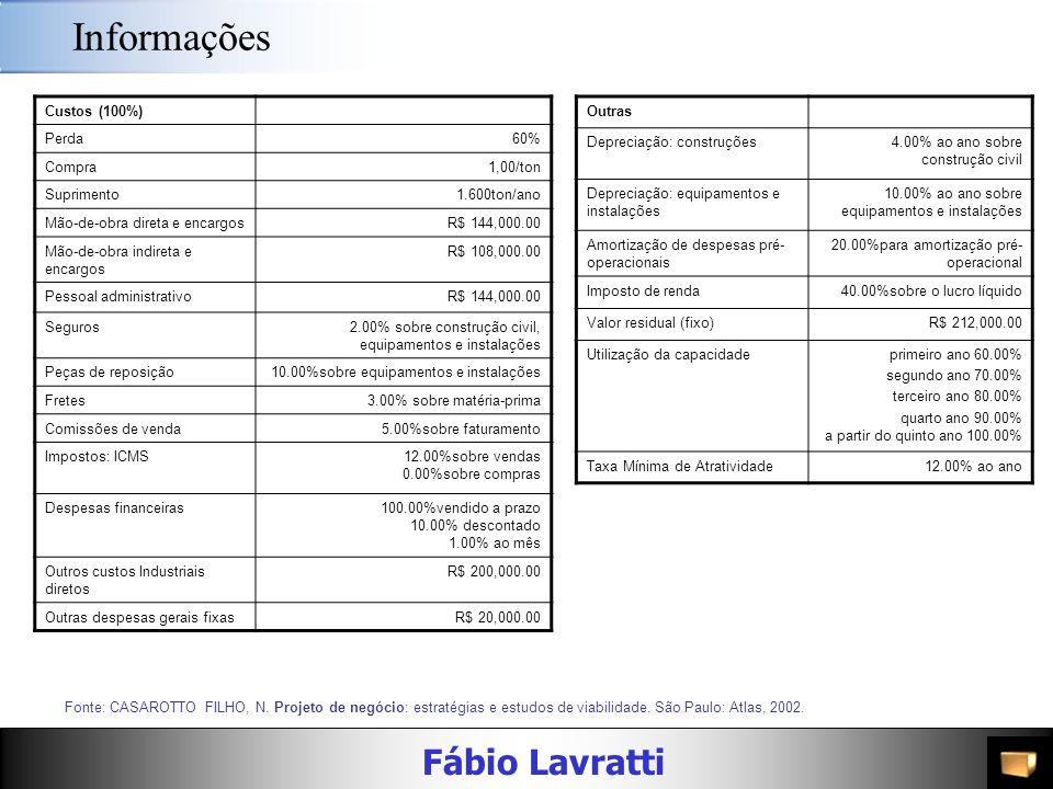 Informações Custos (100%) Perda 60% Compra 1,00/ton Suprimento
