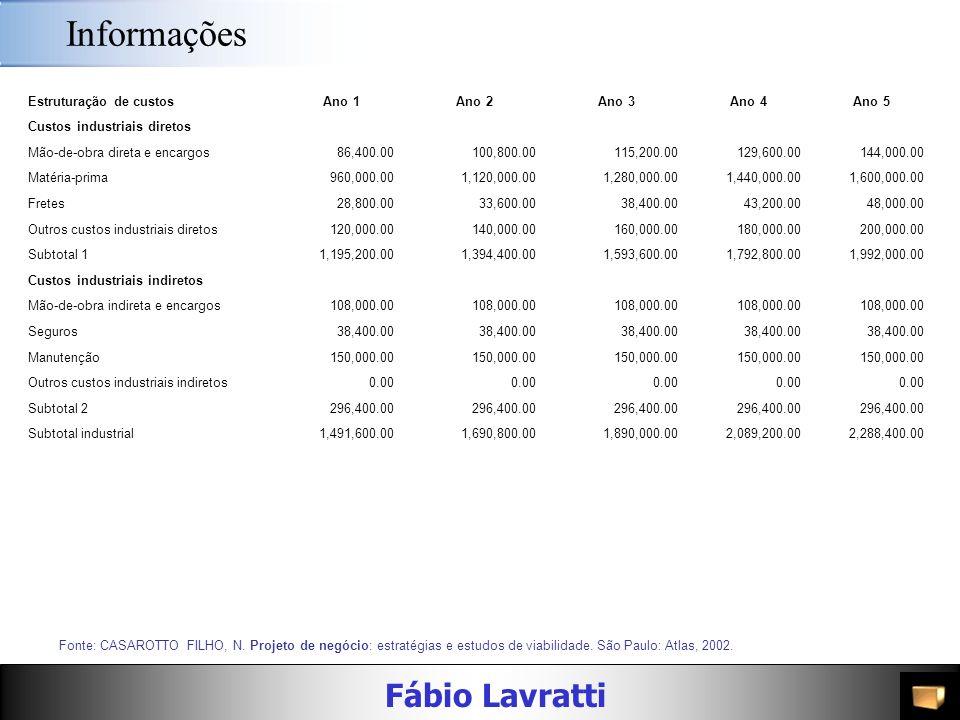 Informações Estruturação de custos Ano 1 Ano 2 Ano 3 Ano 4 Ano 5