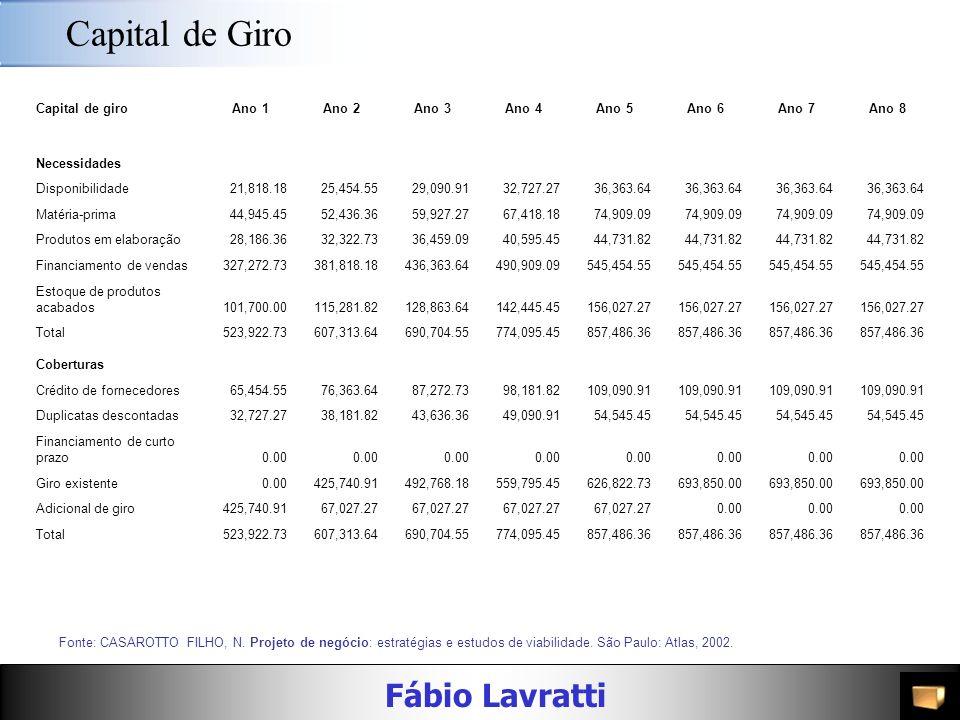 Capital de Giro Capital de giro Ano 1 Ano 2 Ano 3 Ano 4 Ano 5 Ano 6