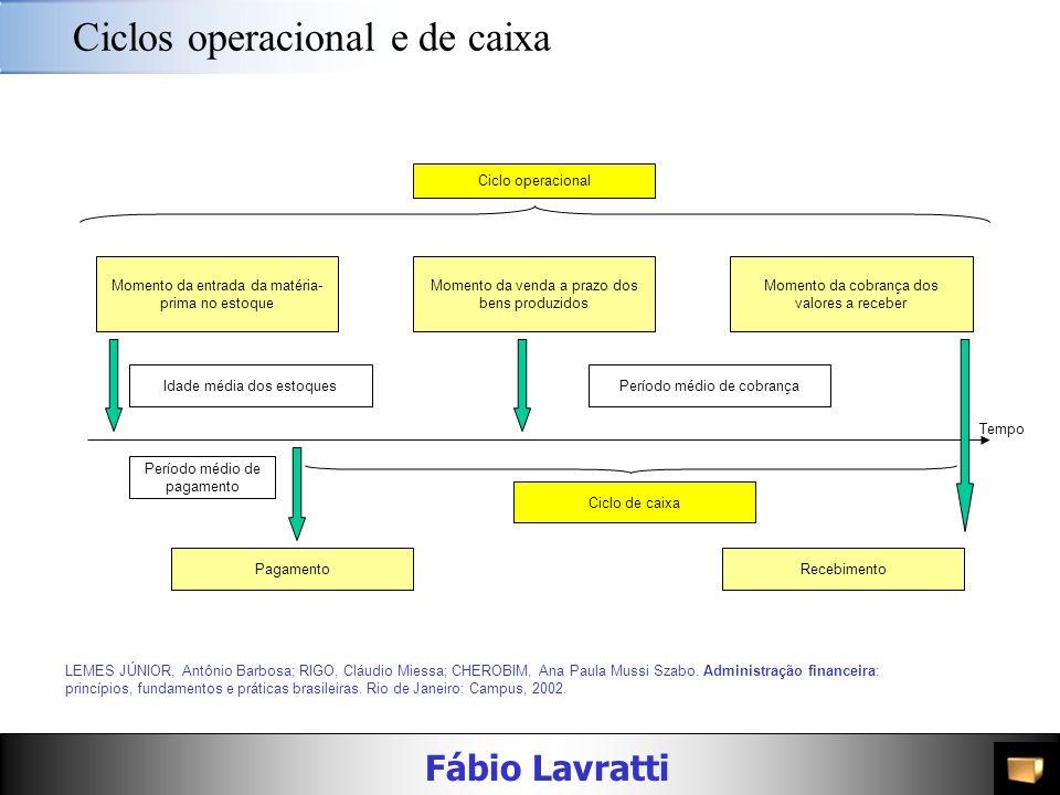 Ciclos operacional e de caixa