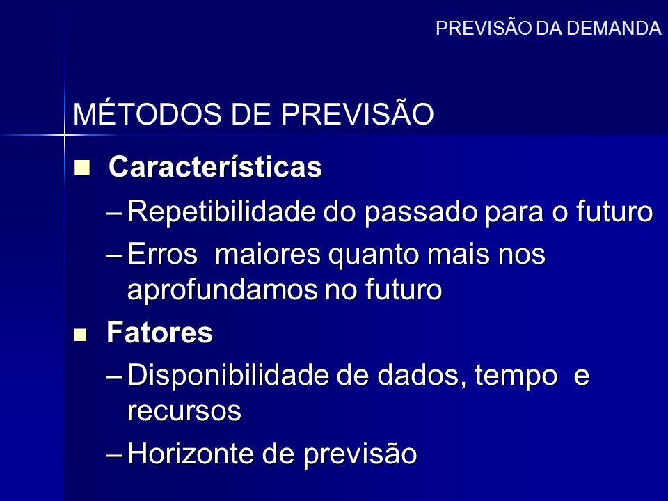 Características MÉTODOS DE PREVISÃO