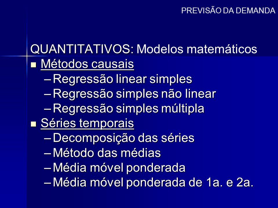 QUANTITATIVOS: Modelos matemáticos Métodos causais