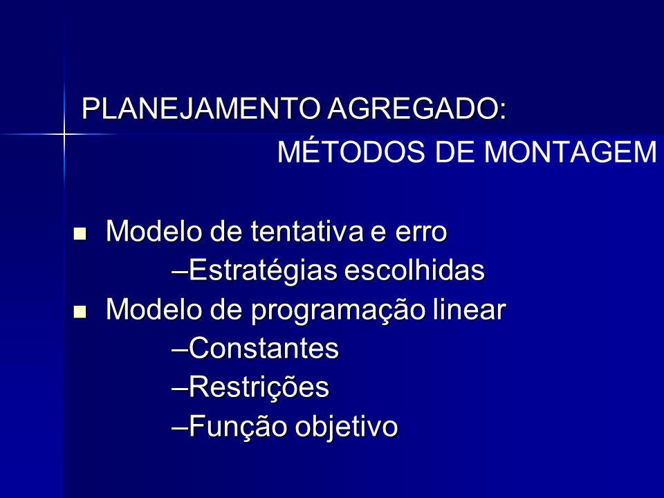 PLANEJAMENTO AGREGADO: MÉTODOS DE MONTAGEM