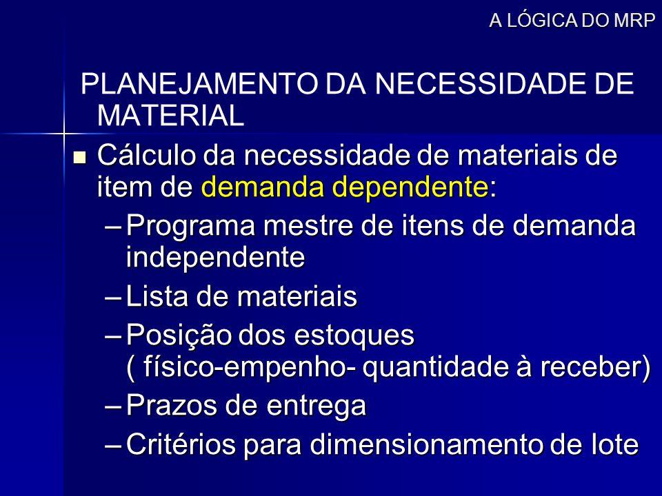 PLANEJAMENTO DA NECESSIDADE DE MATERIAL