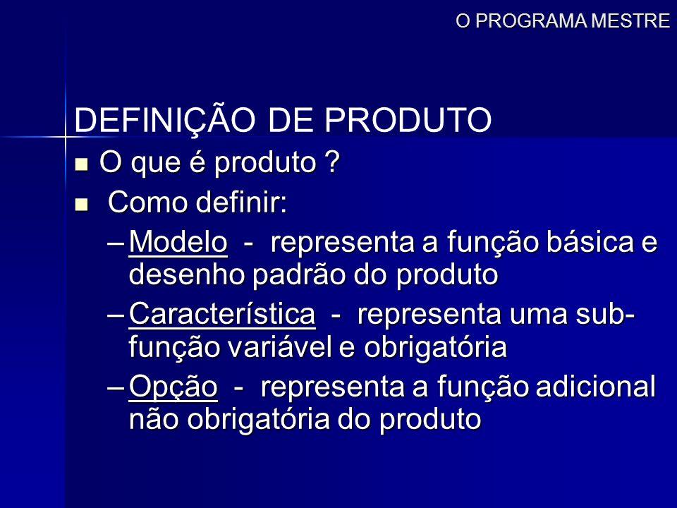 DEFINIÇÃO DE PRODUTO O que é produto Como definir: