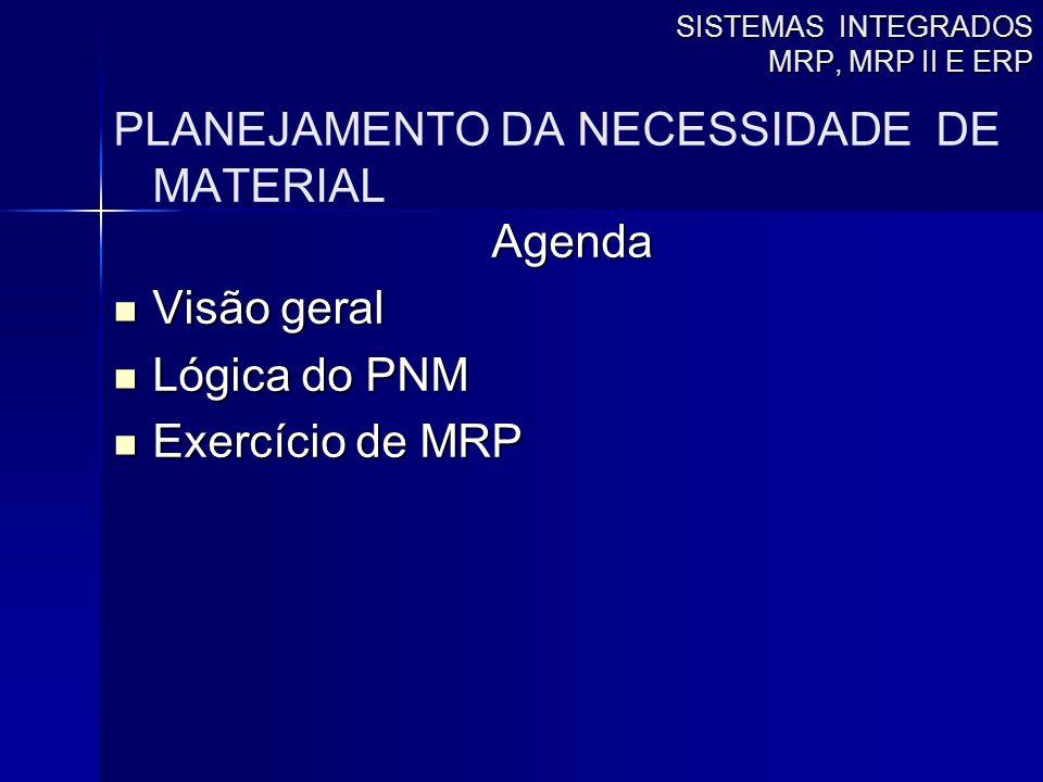 SISTEMAS INTEGRADOS MRP, MRP II E ERP