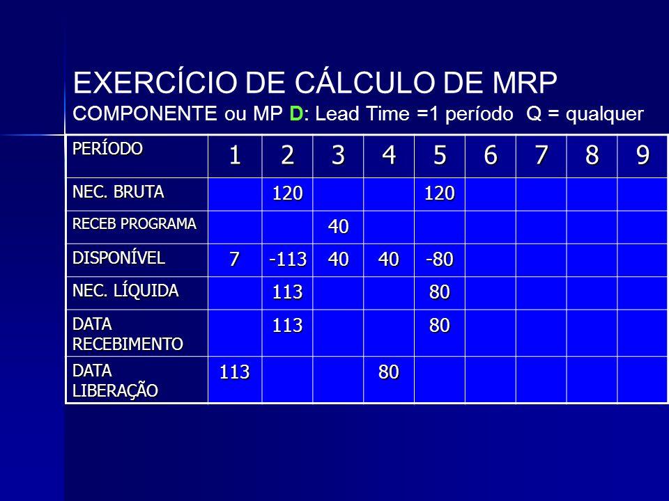 EXERCÍCIO DE CÁLCULO DE MRP