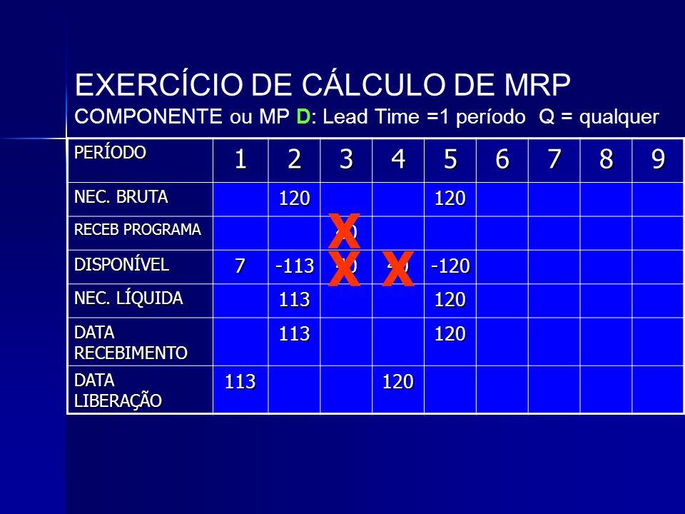 X X X EXERCÍCIO DE CÁLCULO DE MRP 1 2 3 4 5 6 7 8 9