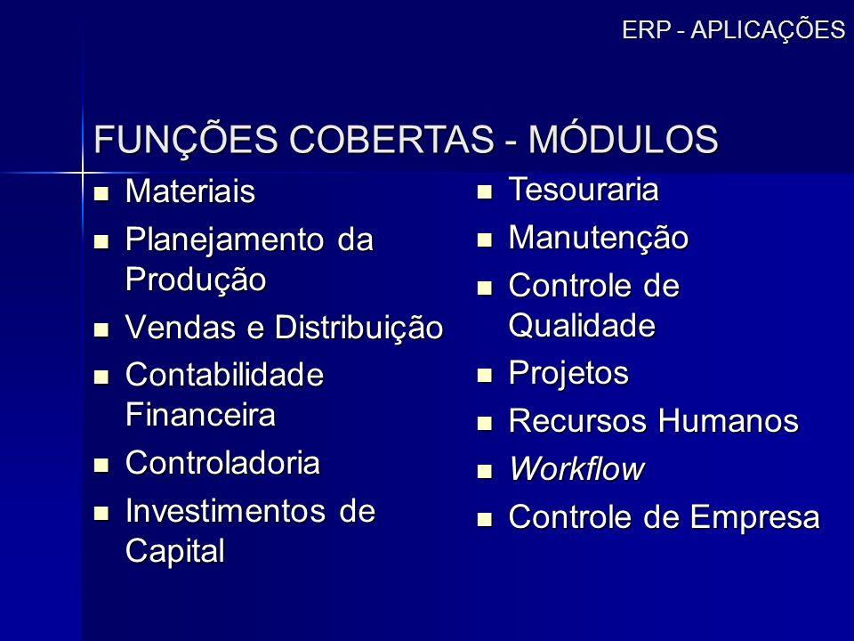 FUNÇÕES COBERTAS - MÓDULOS