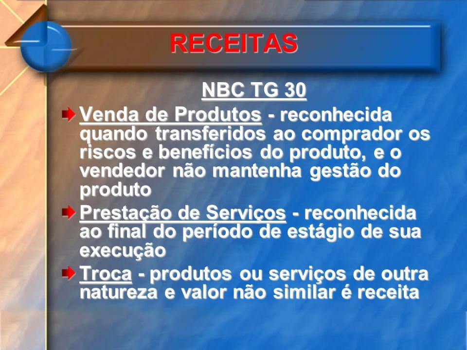 RECEITAS NBC TG 30.