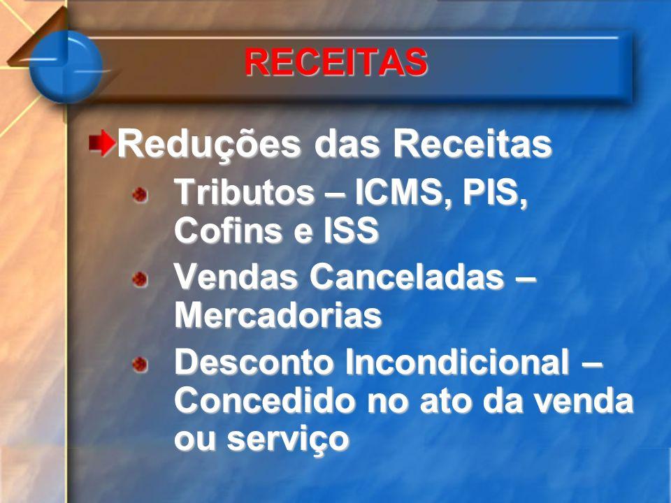 Reduções das Receitas RECEITAS Tributos – ICMS, PIS, Cofins e ISS