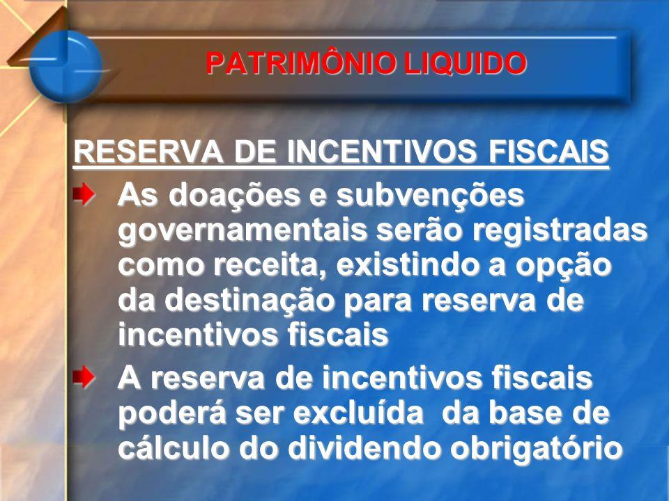 PATRIMÔNIO LIQUIDO RESERVA DE INCENTIVOS FISCAIS.