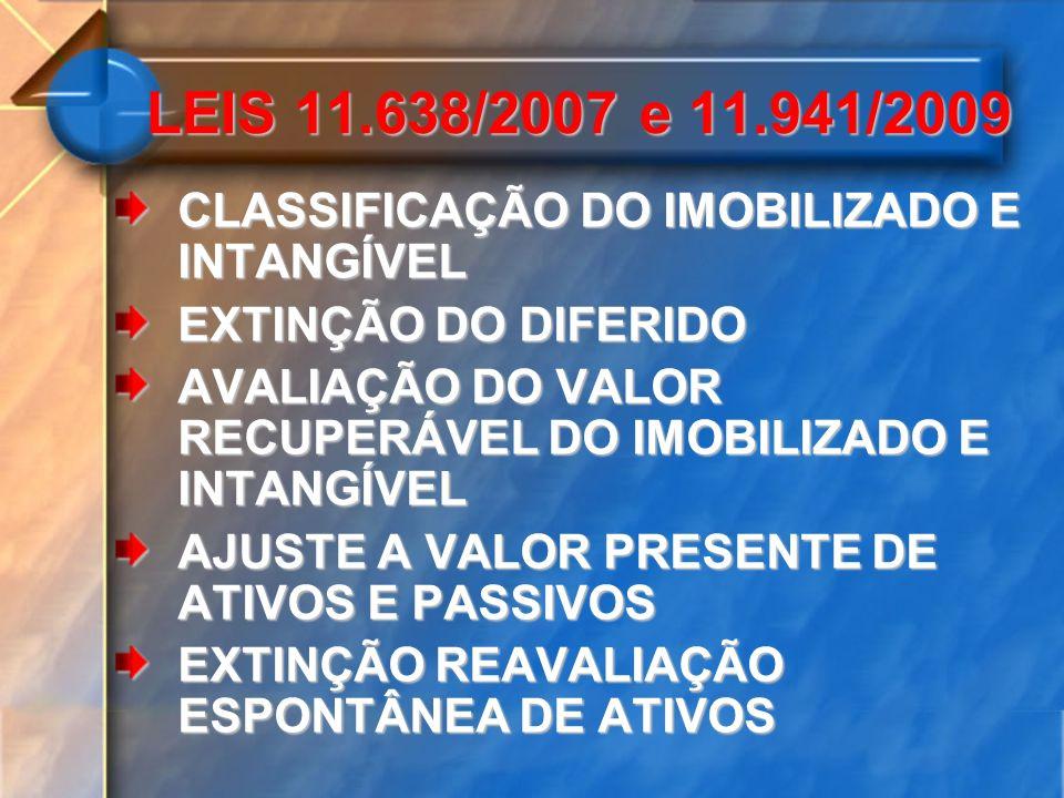 LEIS 11.638/2007 e 11.941/2009 CLASSIFICAÇÃO DO IMOBILIZADO E INTANGÍVEL. EXTINÇÃO DO DIFERIDO.