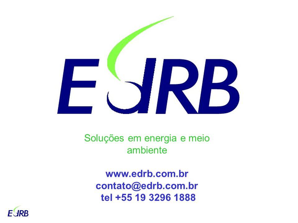 Soluções em energia e meio ambiente