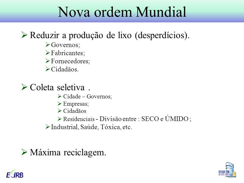 Nova ordem Mundial Reduzir a produção de lixo (desperdícios).