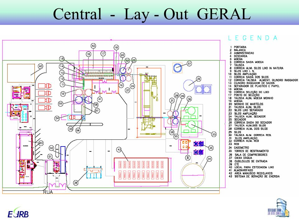 Central - Lay - Out GERAL