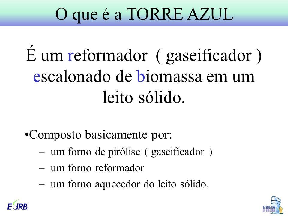O que é a TORRE AZUL É um reformador ( gaseificador ) escalonado de biomassa em um leito sólido. Composto basicamente por: