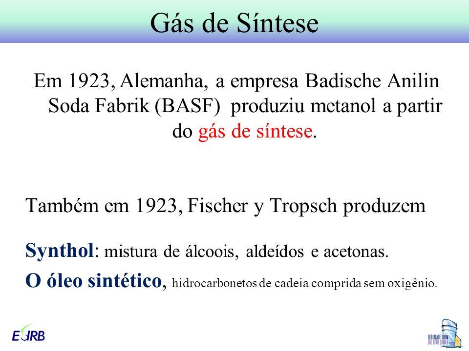 Gás de Síntese