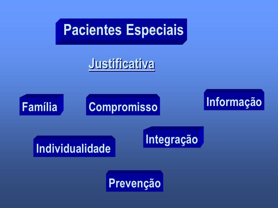 Pacientes Especiais Justificativa Informação Família Compromisso