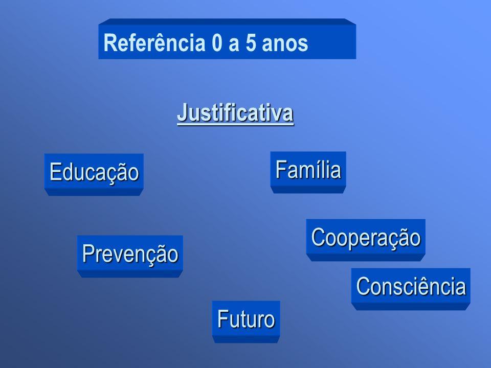 Referência 0 a 5 anos Justificativa Educação Família Cooperação Prevenção Consciência Futuro