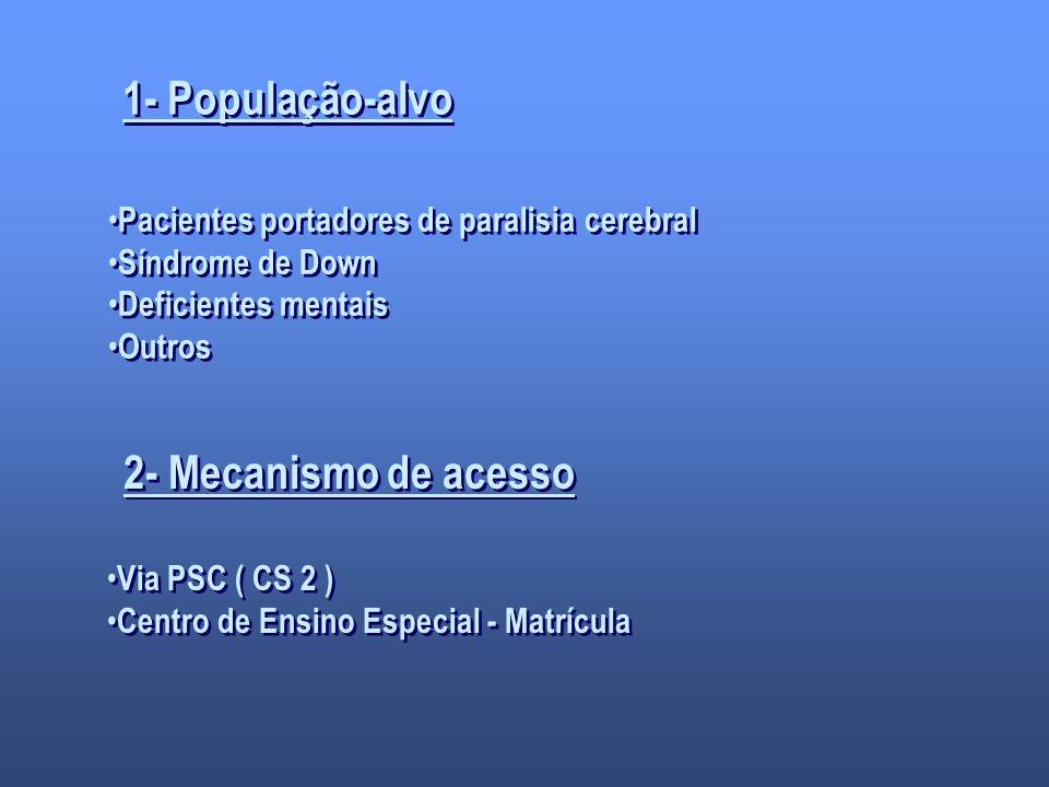 1- População-alvo 2- Mecanismo de acesso