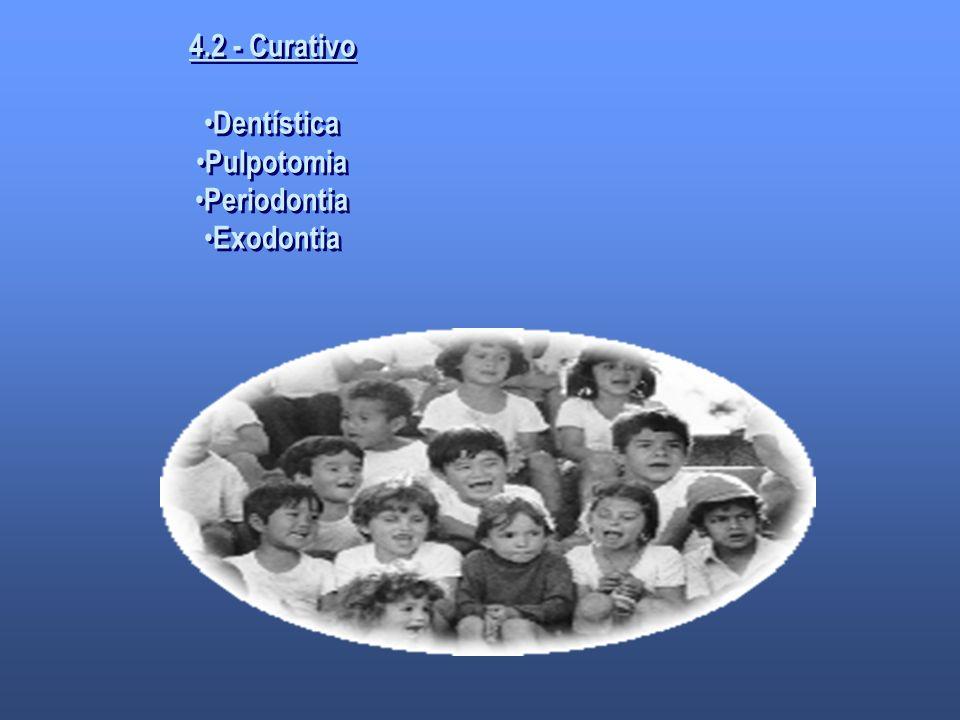 4.2 - Curativo Dentística Pulpotomia Periodontia Exodontia